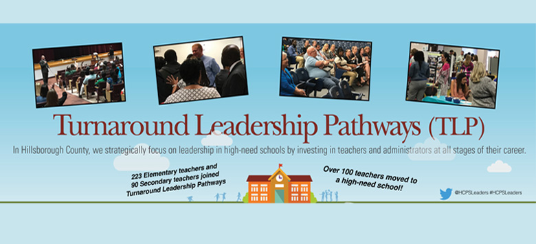 Image for Setting Students Up for Success with Turnaround Leadership Pathways